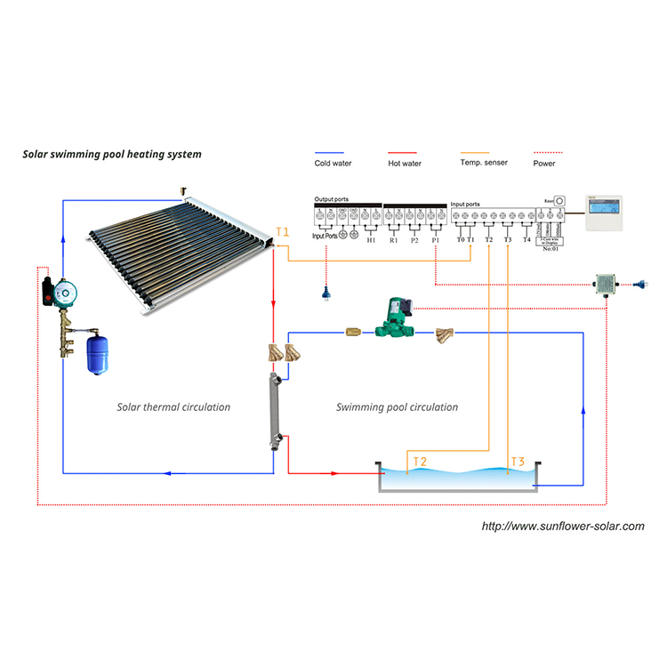 SFBP Solar Heating For Swimming Pool&Spa