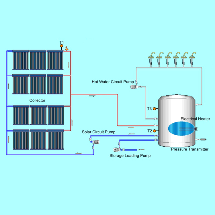 SFBH Solar Heating For Hotel - Buy solar heating projects in