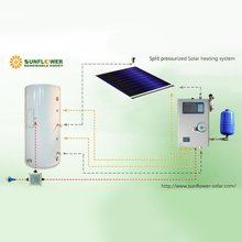 SFFS Split Pressurized Flat Plate Solar Water Heaters